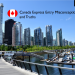 Canada Express Entry Misconceptions and Truths