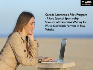 Canada Inland Spousal Sponsorship