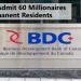 Bank of Canada - Y-Axis