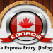 Canada Express Entry Infographic