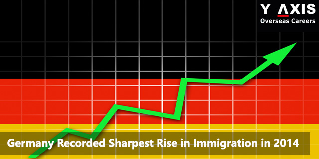 Germany Recorded Sharpest Rise in Immigration