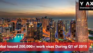 Dubai-Work-Visa-Y-Axis