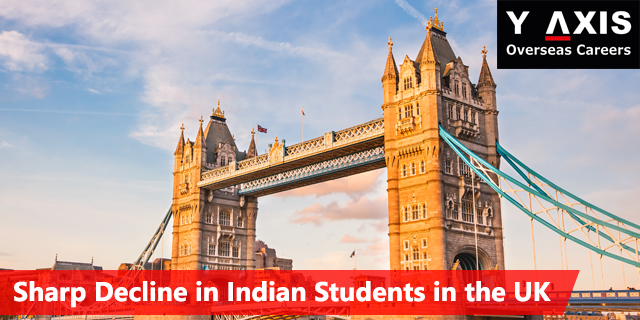 Sharp Decline of Indian Students in UK