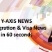 Y-Axis Immigration News in 60 Seconds