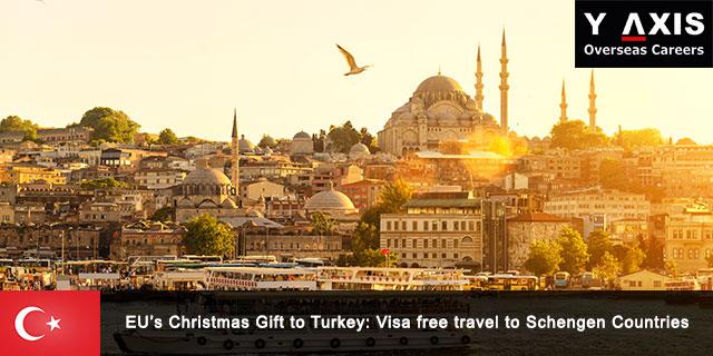 Visa free travel to Schengen Countries