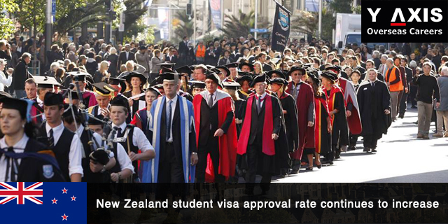 New-Zealand-student-visa-approval-rate-continues-to-increase