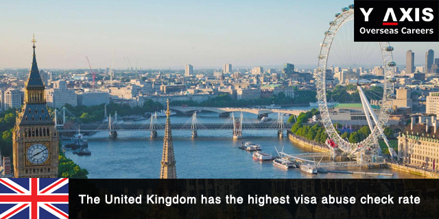The-United-Kingdom-has-the-highest-visa-abuse-check-rate