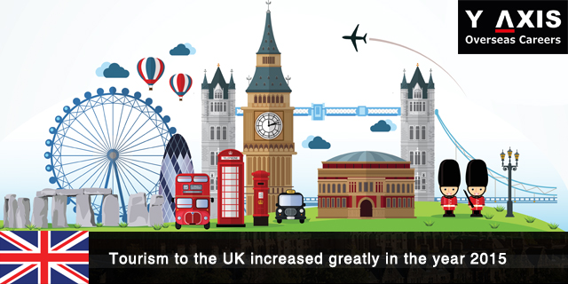 Tourism to the UK increased