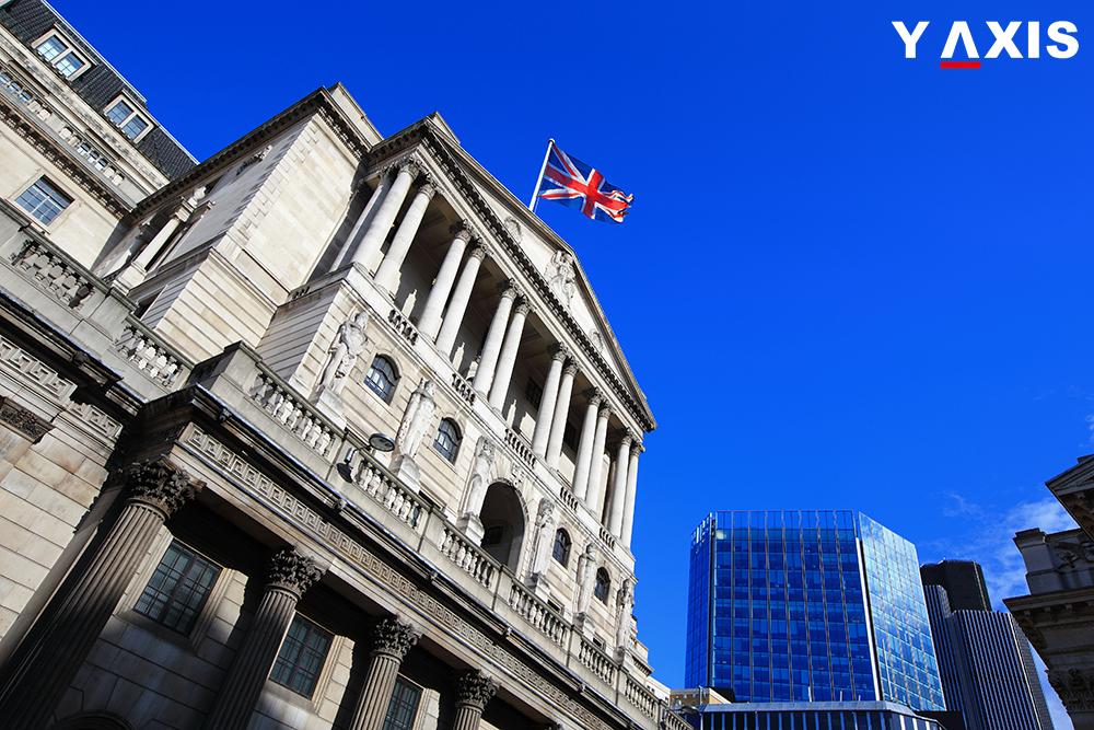 UK banks