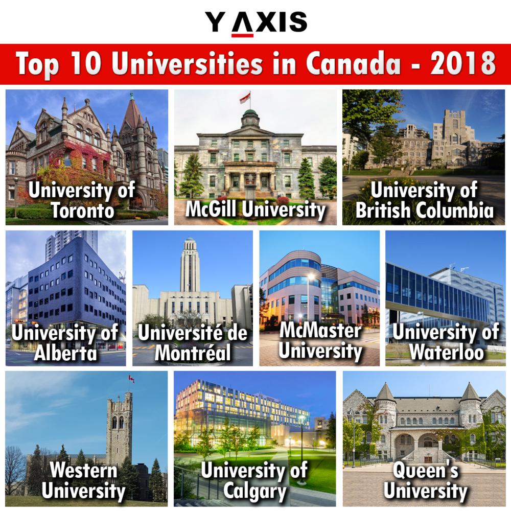 top 10 universities in Canada