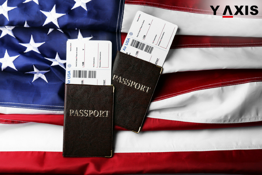 H-1B Visa Process