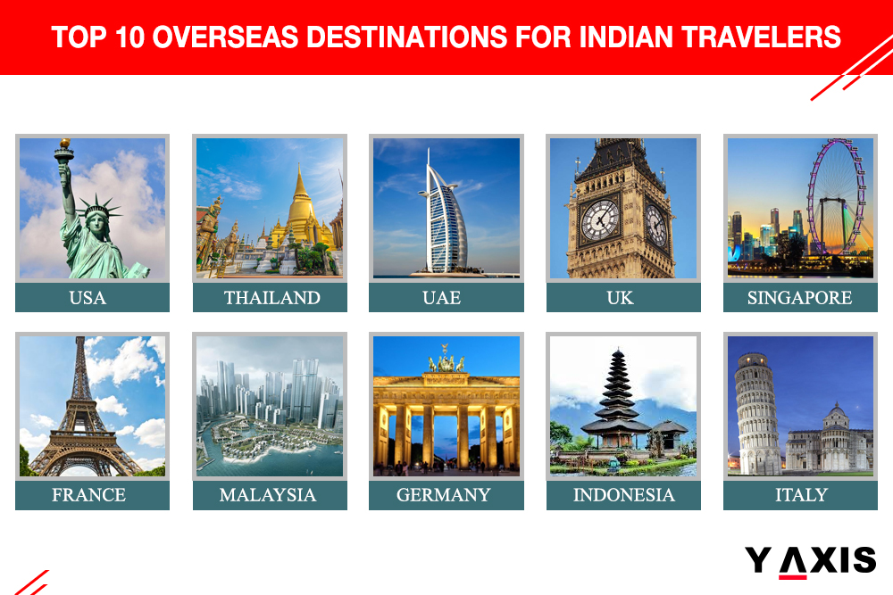 overseas-destinations-indian