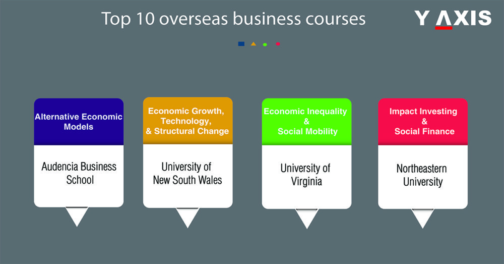 Overseas Business Courses