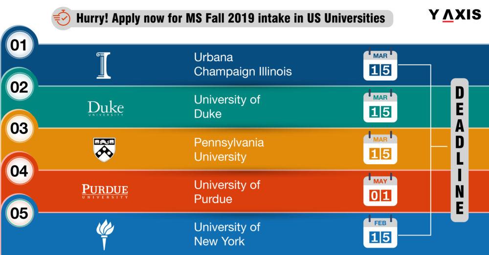 MS Fall intake in US Universities