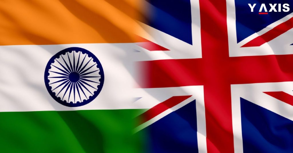 UK Visas for Indians