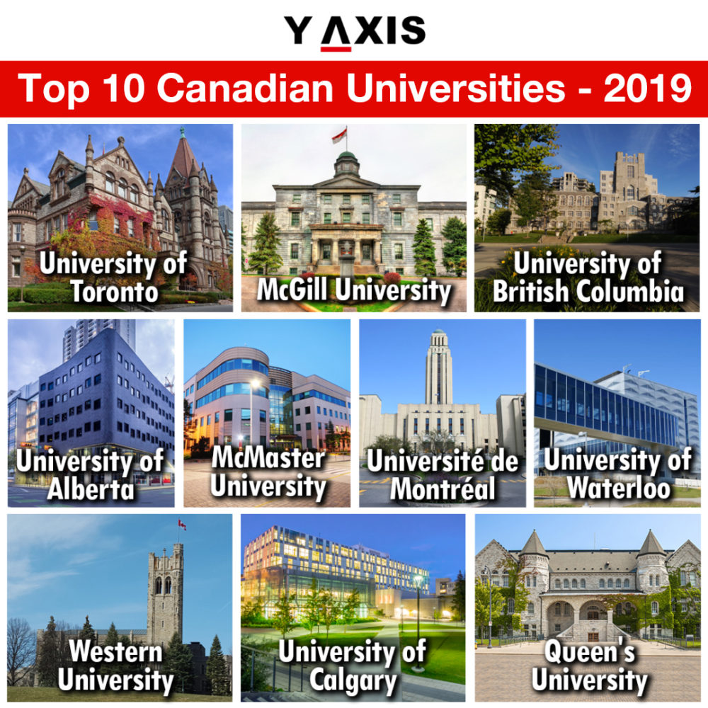 Top 10 Universities in Canada - 2019