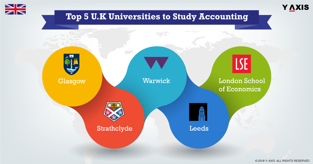 UK Universities to Study Accountin