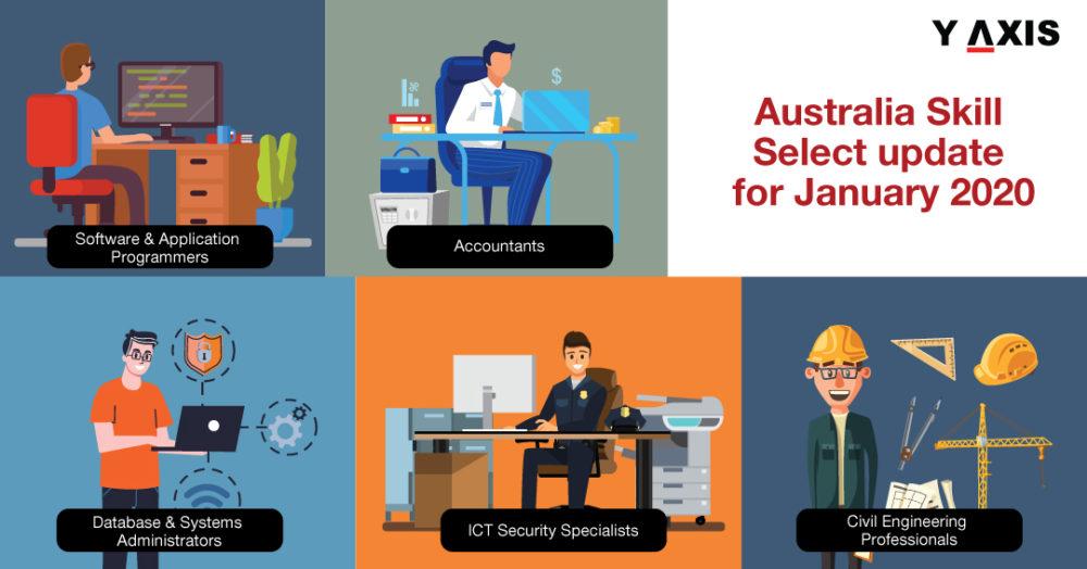 Australia Skill Select update