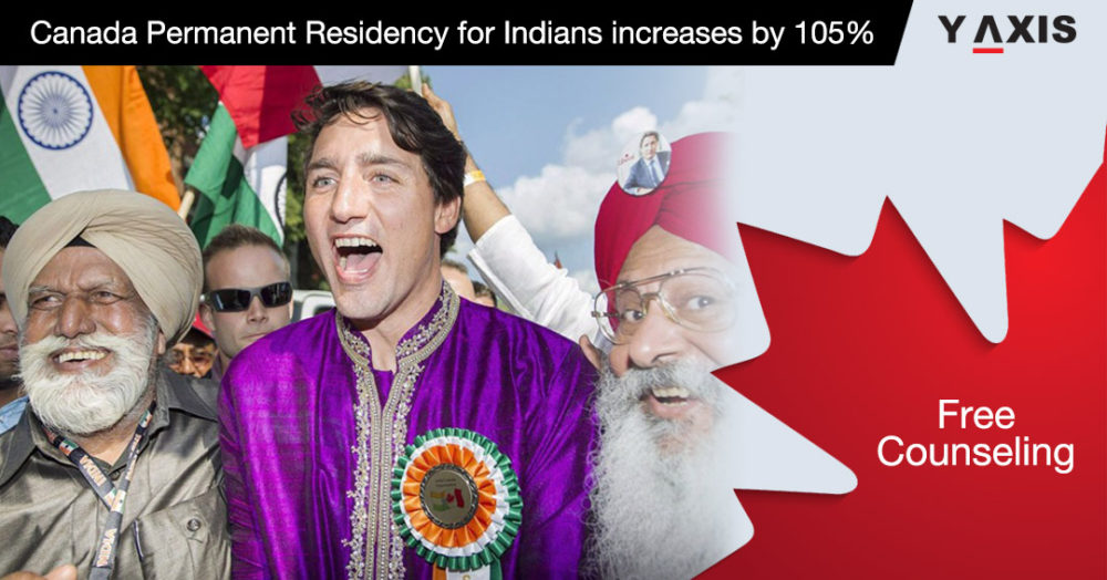 Canada Permanent Residency for Indians increases by 105%