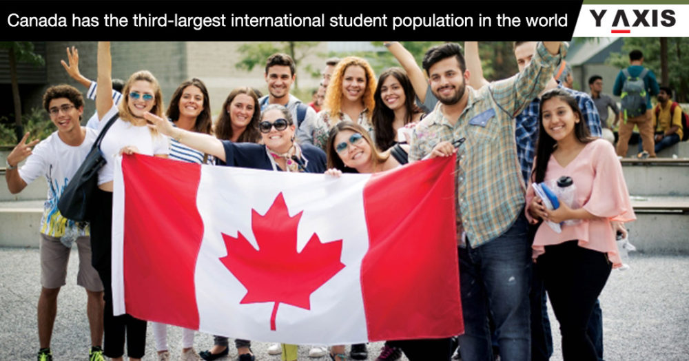Canada has the third-largest international student population in the world
