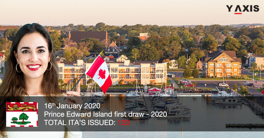 Prince Edward Island first draw of 2020