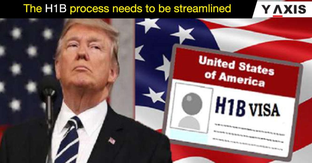 US H1B process