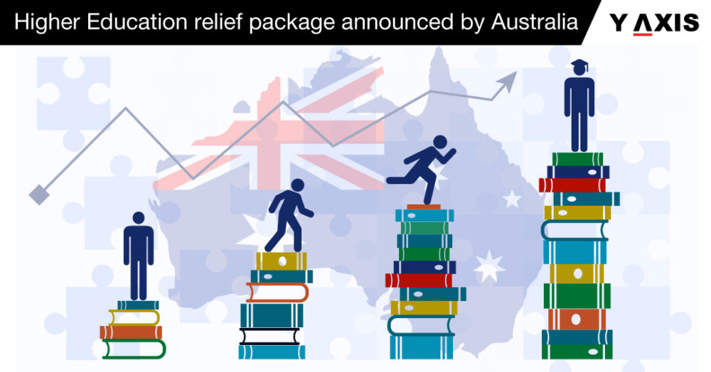Higher-Education-relief-package-announced-by-Australia
