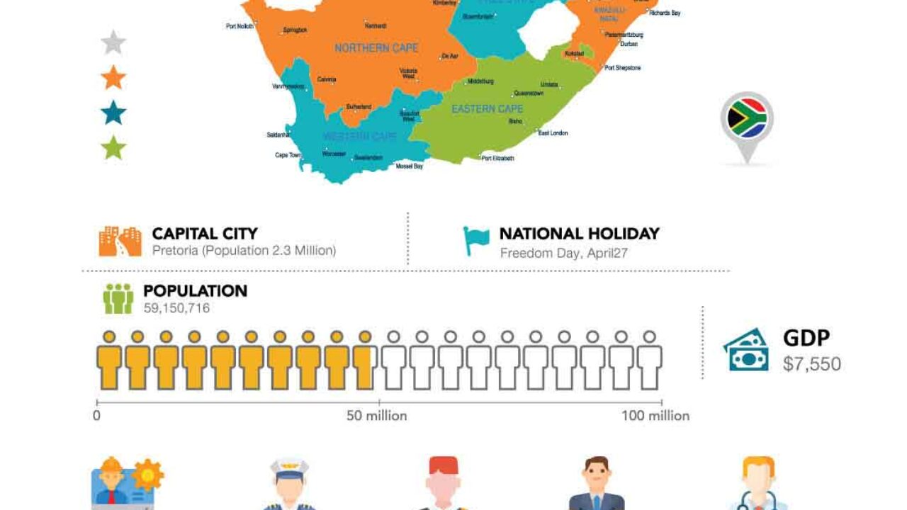 Top ten highest paid professions in South Africa