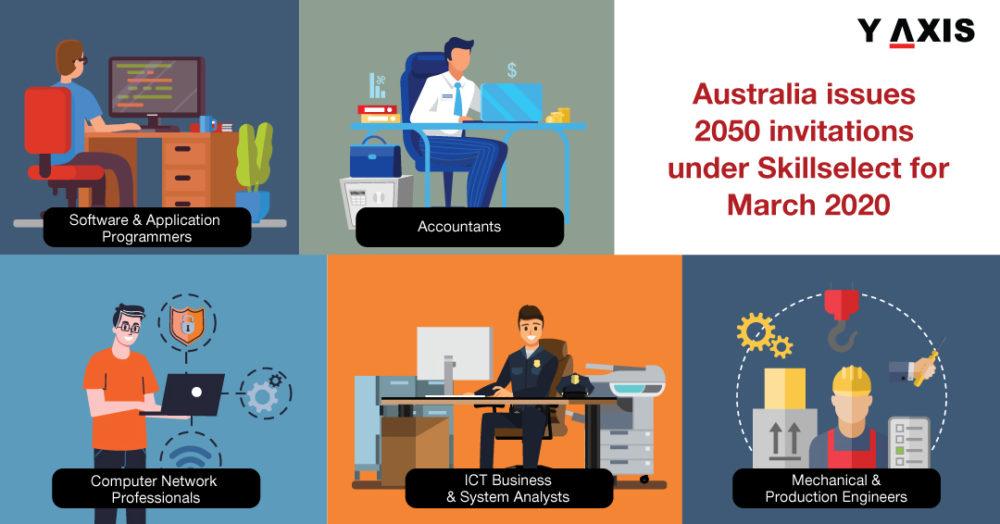 Australia-holds-latest-round-of-invitations-under-SkillSelect