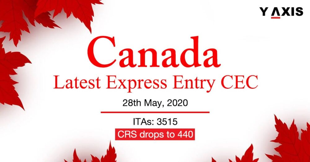 Canada Express Entry Draw 150