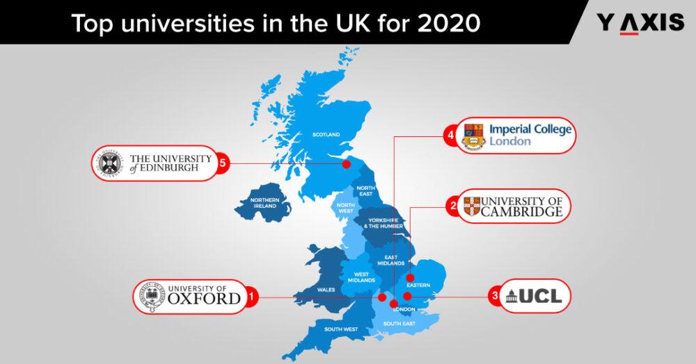 Top ten universities in the UK