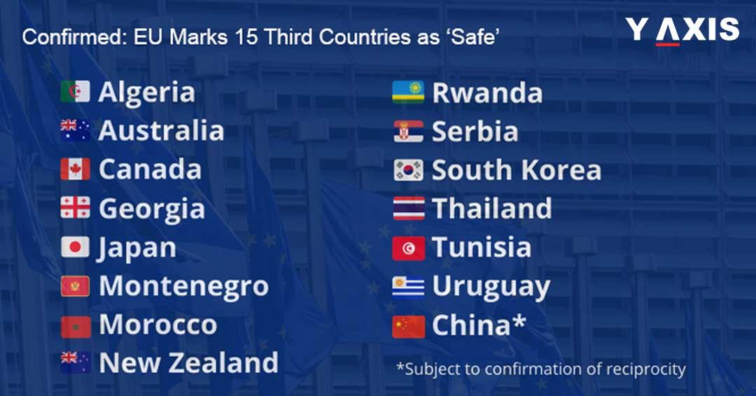 Travel to EU Countries