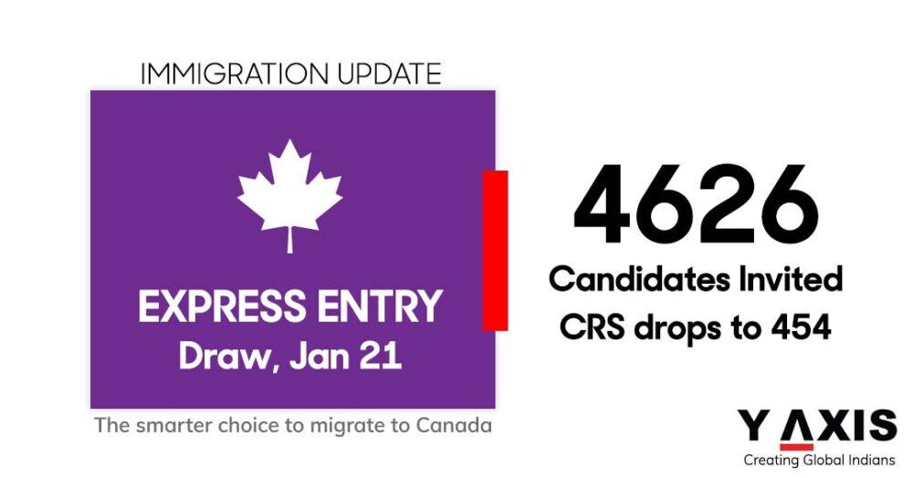 Canada EE Draw 173