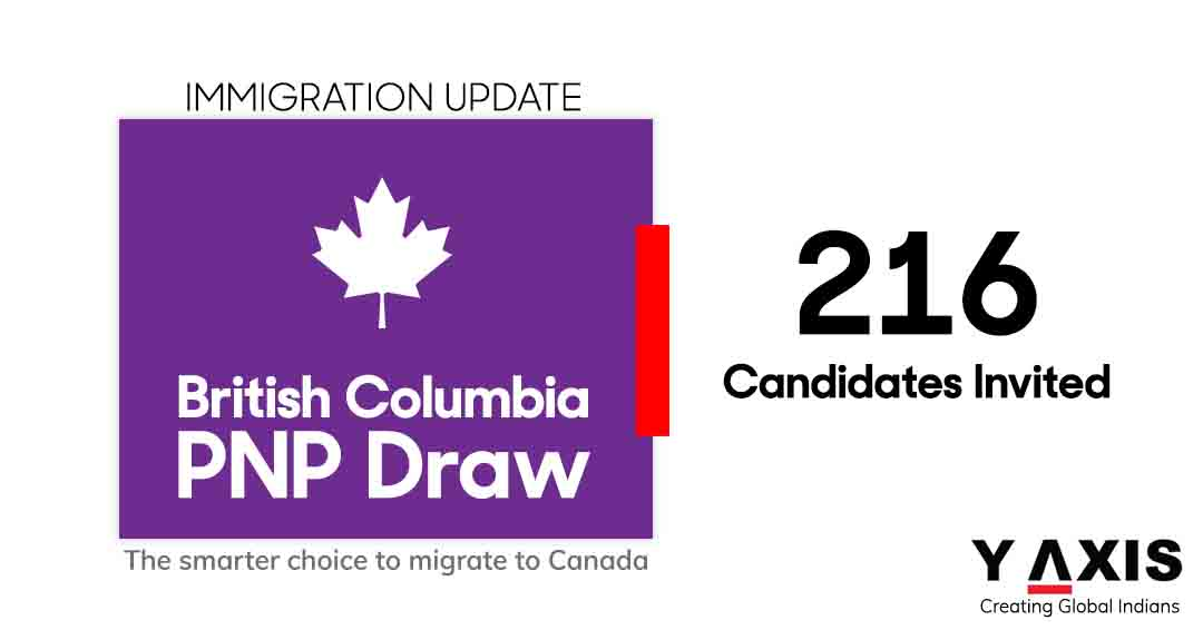 BC PNP Draw