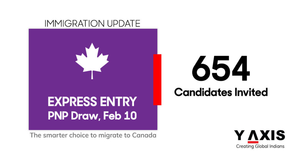 Canada Express Entry Draw #175