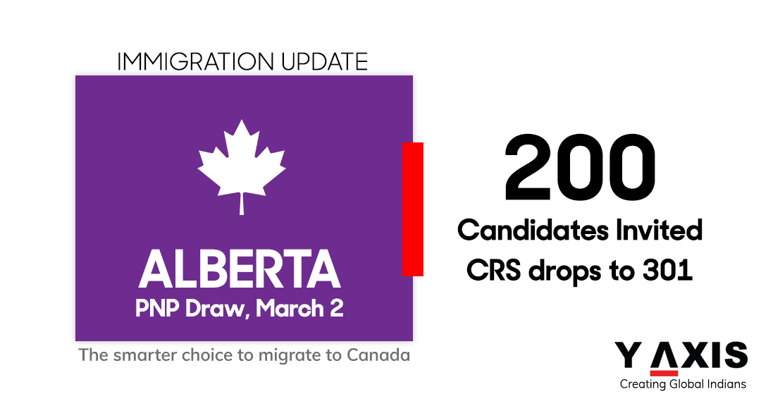 Alberta PNP CRS drops to 301 in latest AINP draw