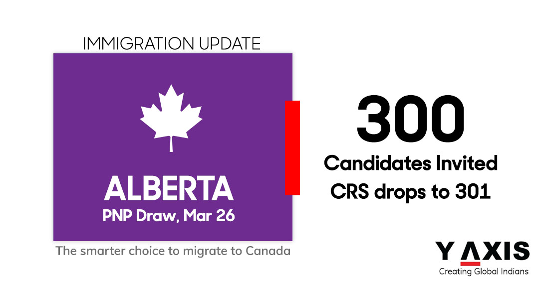 Alberta PNP holds its second draw of the month