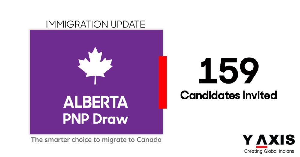 Alberta invites 159 EE candidates in latest AINP draw