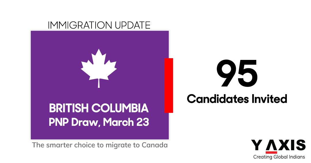 British Columbia PNP 95 invited in latest Tech Pilot draw