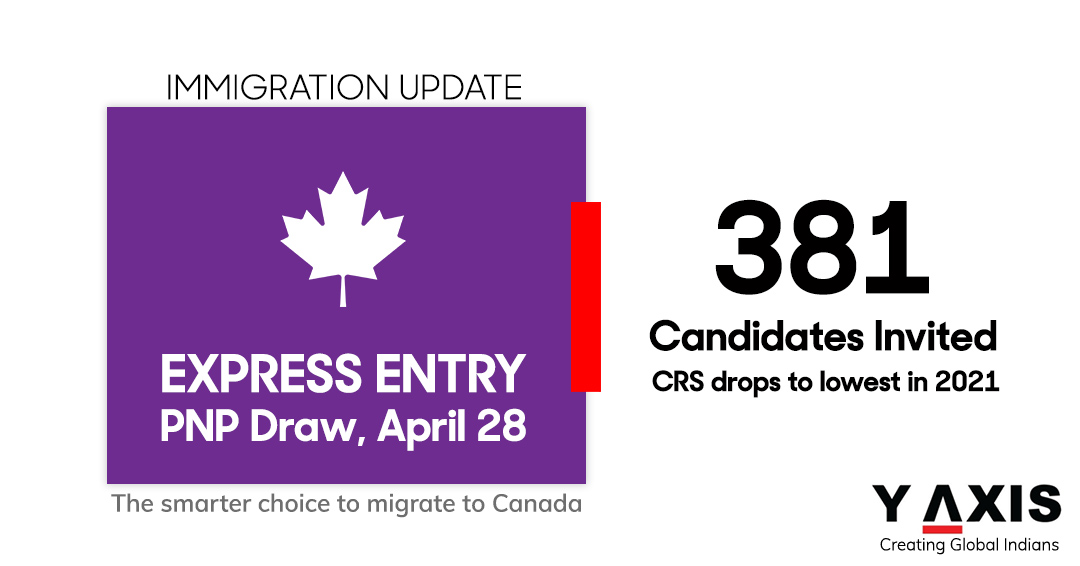 Express Entry Latest federal draw invites 381 PNP nominees