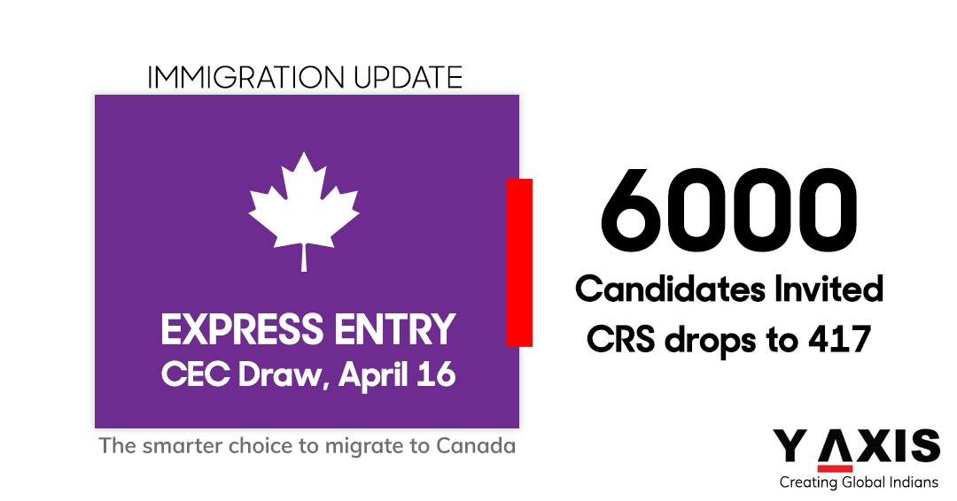 Express entry Draw-Apr-16
