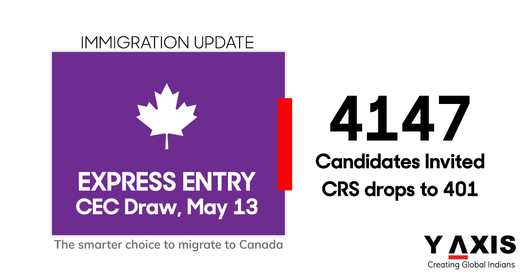 Express Entry: Latest federal draw has a CRS 401 requirement