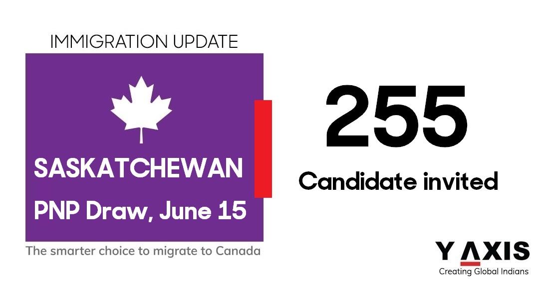 Saskatchewan PNP invites 255 to apply in latest SINP draw