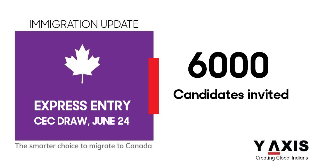 Canada's Express Entry latest draw invites 6,000 with Canadian experience
