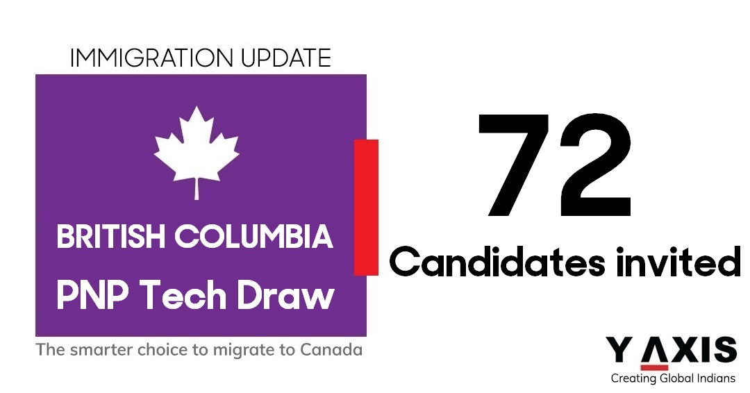 5,370 BC PNP invitations have been issued by British Columbia so far in 2021.