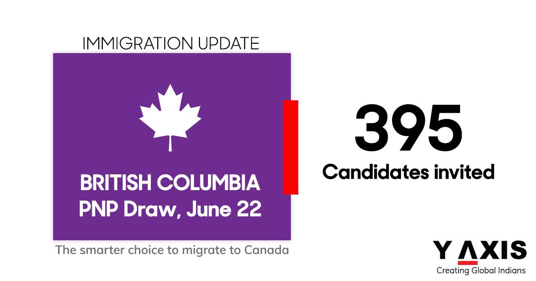 British Columbia PNP invites 395 in 2 draws held the same day