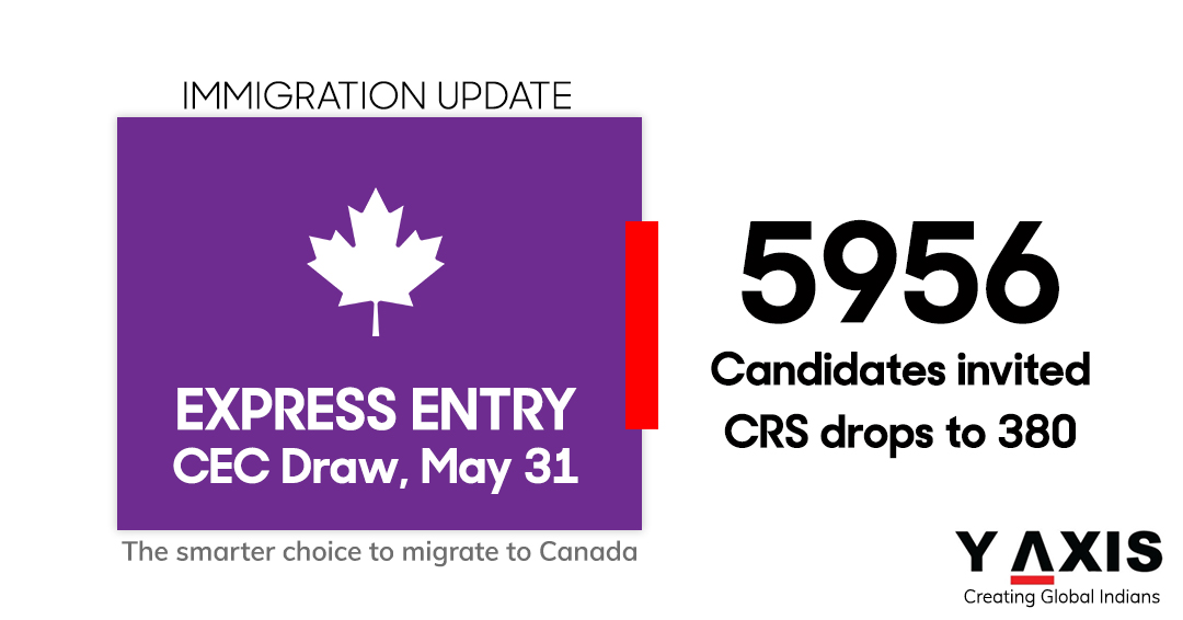 Express Entry: IRCC issues 5,956 ITAs in the fifth draw of May 2021