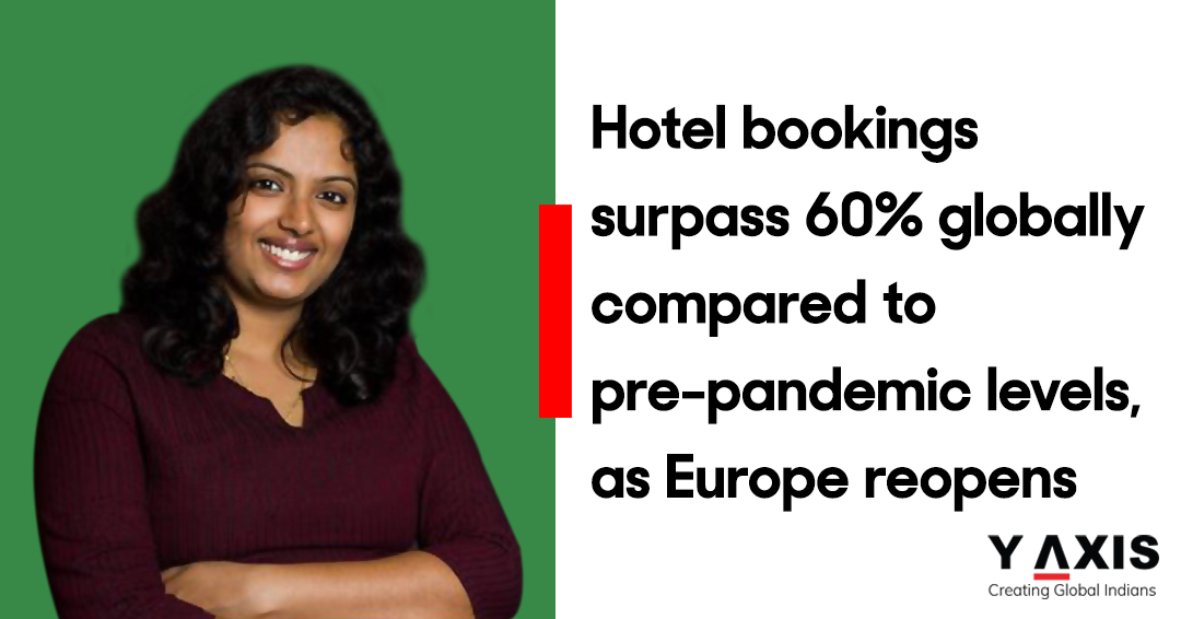 Hotel bookings surpass 60% globally compared to pre-pandemic Levels, as Europe reopens