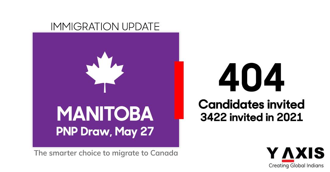 Manitoba PNP Draw May 27