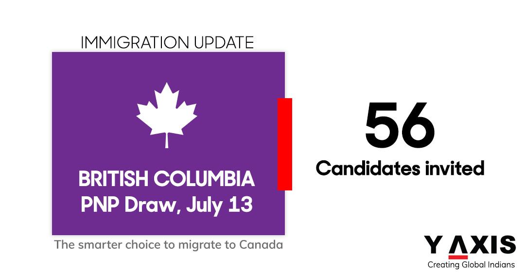 British Columbia invites 56 in latest BC PNP Tech draw
